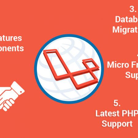 Laravel Web Development Course