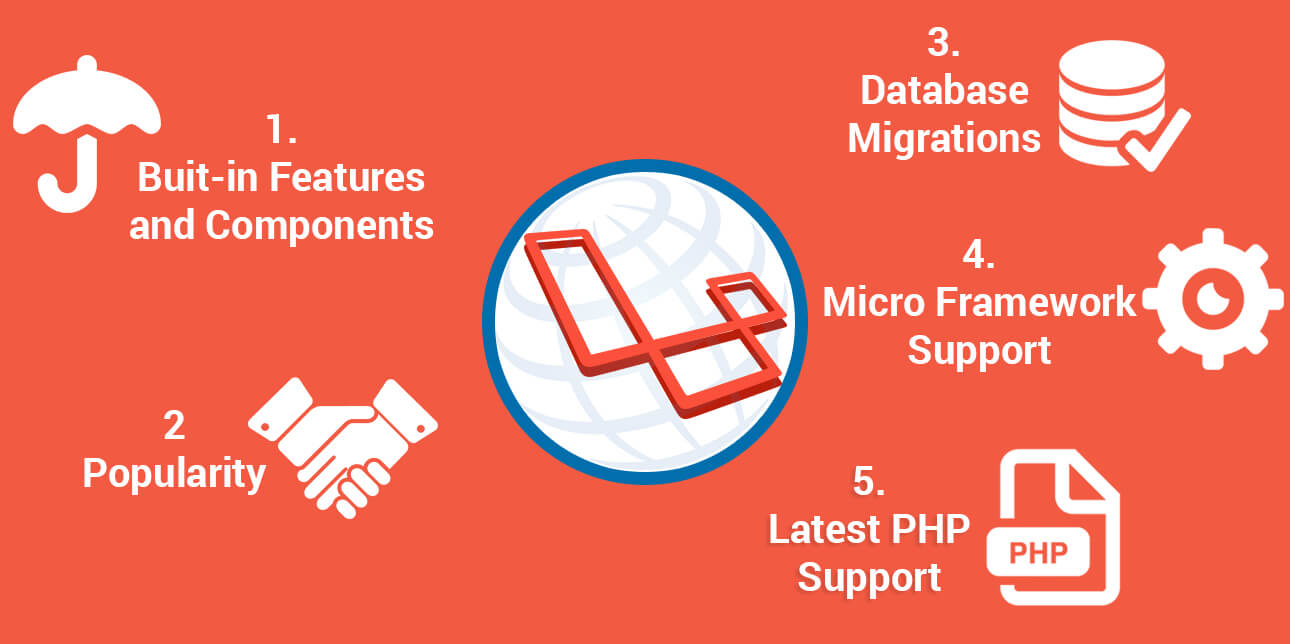 laravel-web-development-course