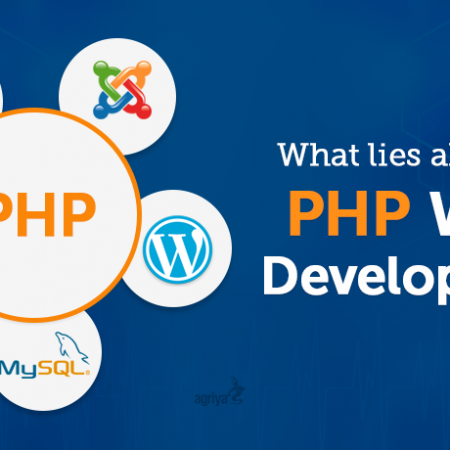 Php Development Course and Training