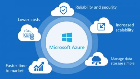 Microsoft Azure Course and Training